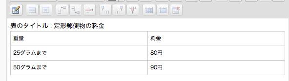 表のタイトルやセルに文字を入力
